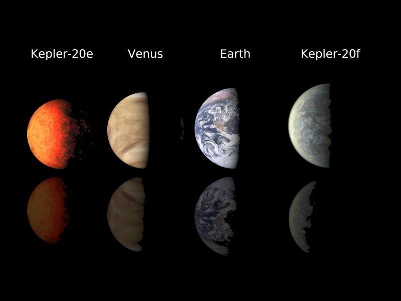 Planet mirip Bumi  Diluar Tata Surya Kita: Exoplanet Terkecil Yang Pernah Dikonfirmasi Disekitar Bintang Mirip Matahari Kita